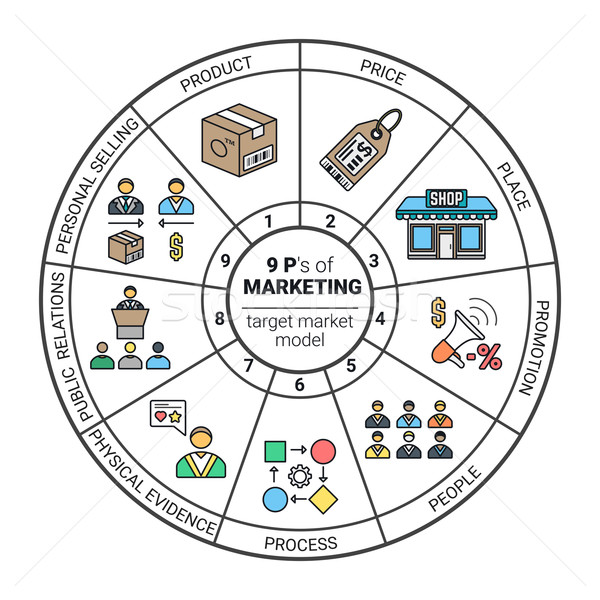 colored outline marketing mix 9 p scheme icons Stock photo © TRIKONA