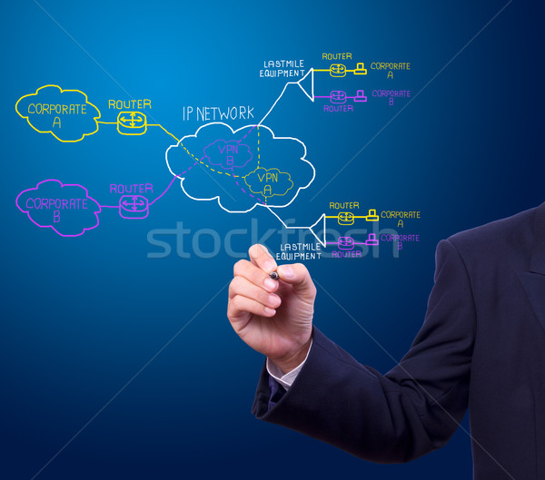 business man hand writing virtual private network concept  Stock photo © tungphoto