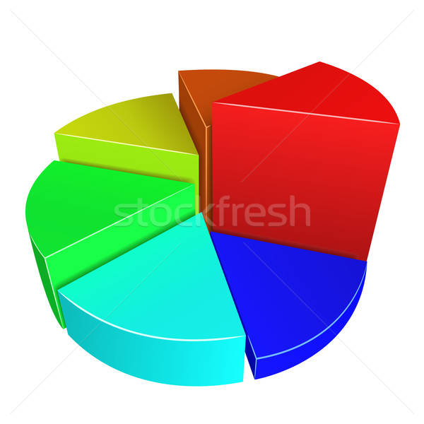 Kleurrijk taart diagram geïsoleerd witte business Stockfoto © tuulijumala