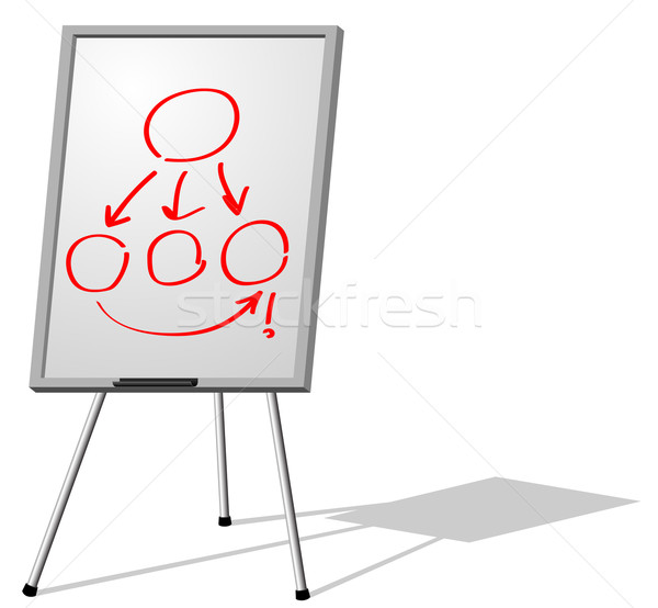 Stock photo: Standing whiteboard with scheme drawn on it vector illustration.
