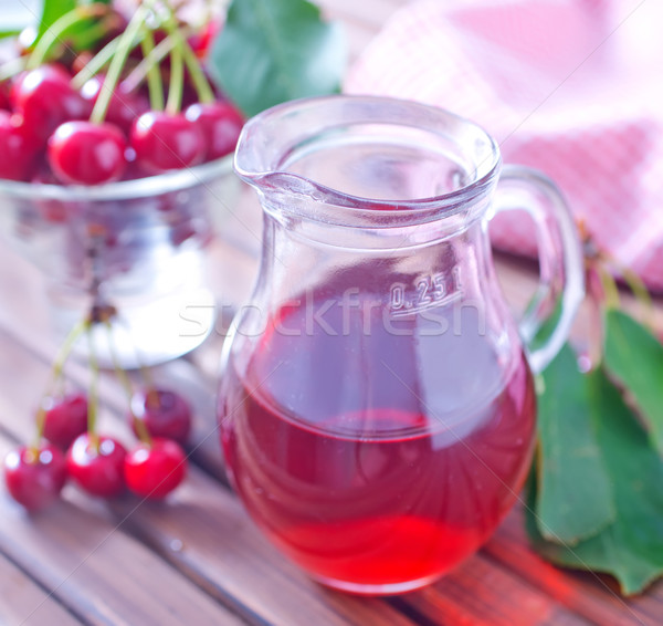 Cerise jus printemps feuille verre fond Photo stock © tycoon