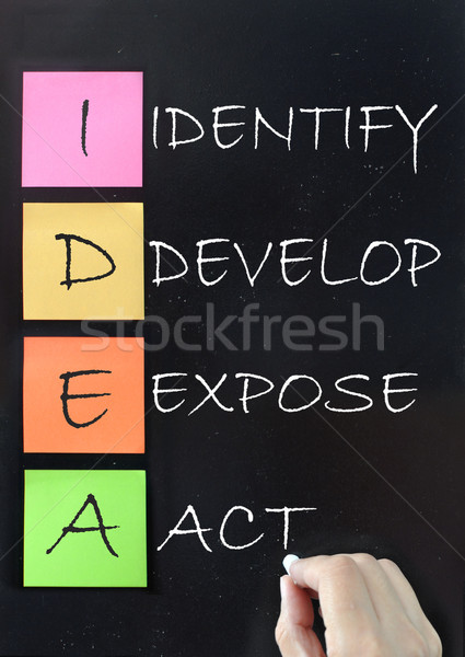 Idea acronym Stock photo © unikpix