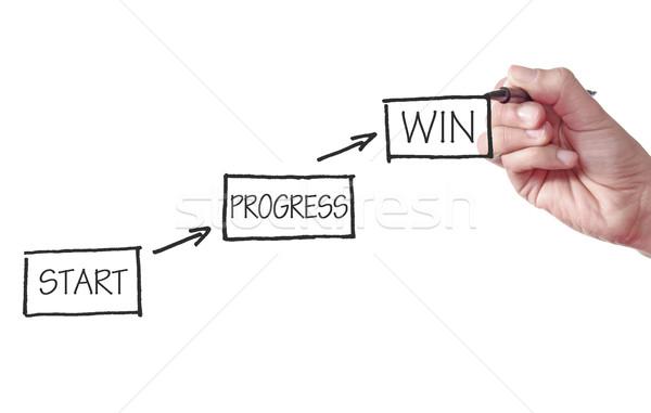 ストックフォト: 手順 · 成功 · フローチャート · 図 · 作業