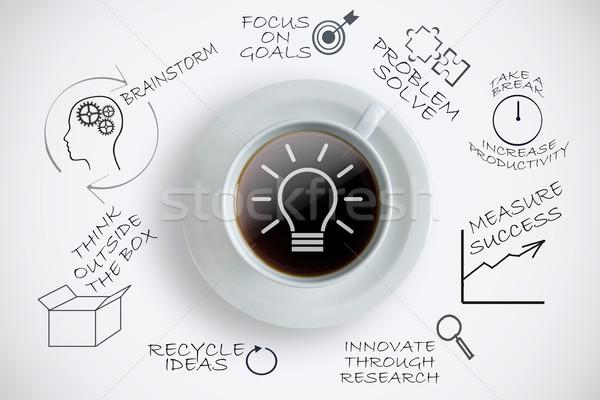 Brainstorming mind map business strategy  Stock photo © unikpix