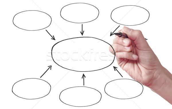 Leer · Diagramm · Skizze · Business · Zeichnung - stock foto ...