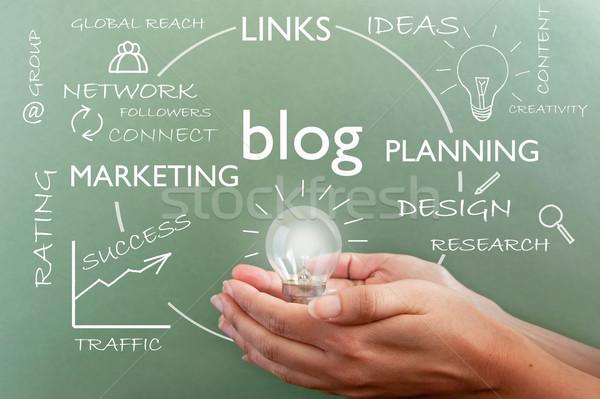 Blog szófelhő tábla körül kéz tart Stock fotó © unikpix