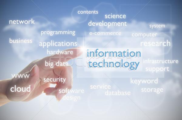 Tecnologia da informação nuvem dedo tela sensível ao toque computador Foto stock © unikpix