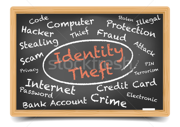 Wordcloud Identity Theft Stock photo © unkreatives
