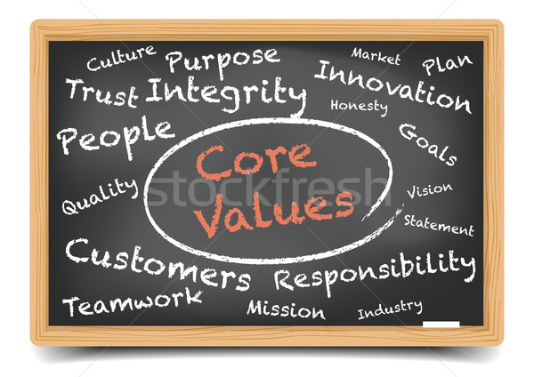 Core Values Wordcloud Stock photo © unkreatives