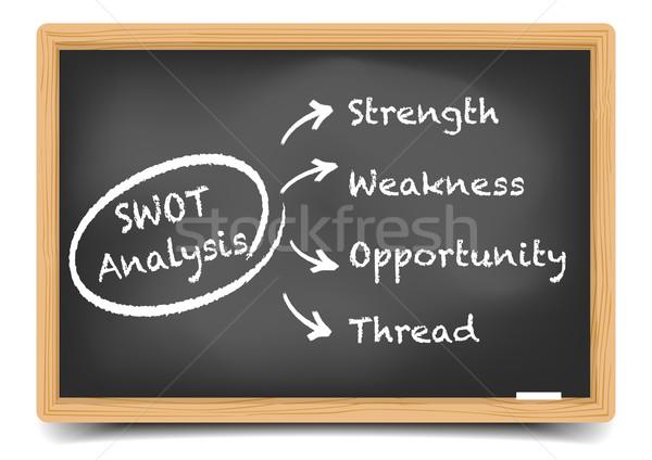 Blackboard SWOT Stock photo © unkreatives