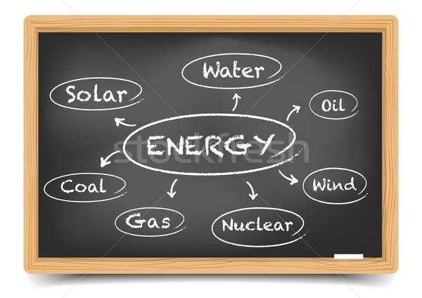 Energia rajz részletes illusztráció iskolatábla eps10 Stock fotó © unkreatives