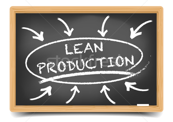 Lean Production Focus Stock photo © unkreatives