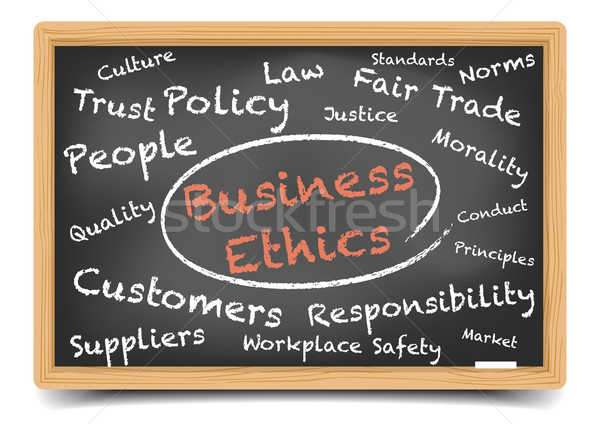 Wordcloud Business Ethics Stock photo © unkreatives