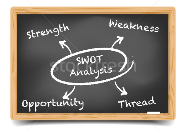 SWOT diagram Stock photo © unkreatives