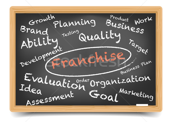 Blackboard Wordcloud Franchise Stock photo © unkreatives