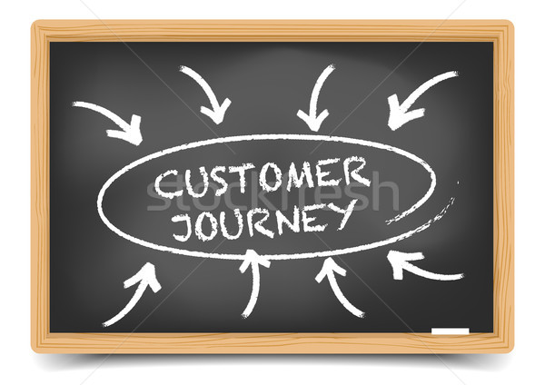 Customer Journey Foucs Stock photo © unkreatives