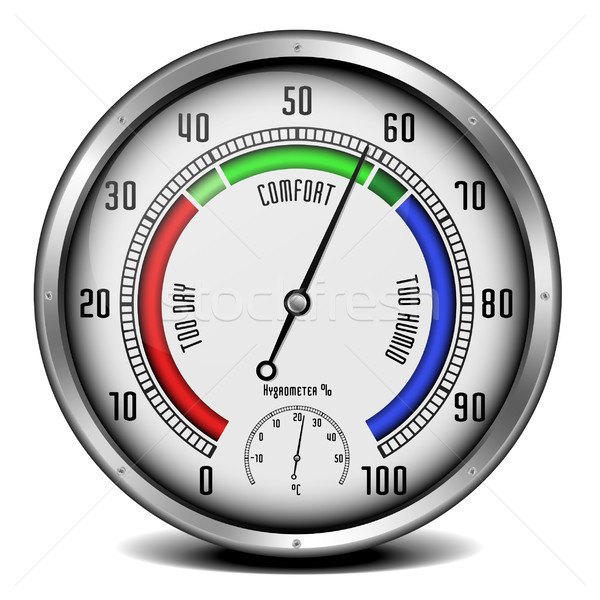 hygrometer with thermometer Stock photo © unkreatives