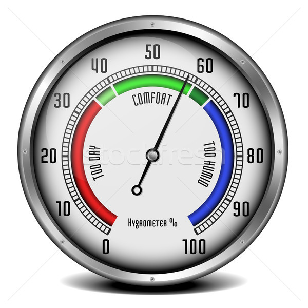 Hygrometer Stock photo © unkreatives