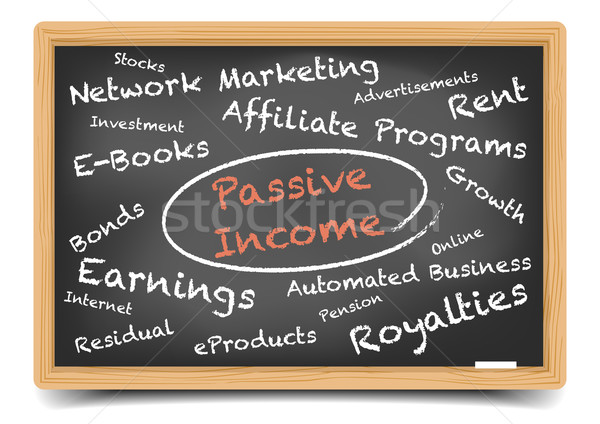 Passive Income Wordcloud Stock photo © unkreatives