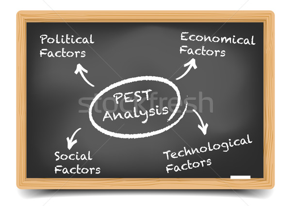 Blackboard PEST Analysis Stock photo © unkreatives