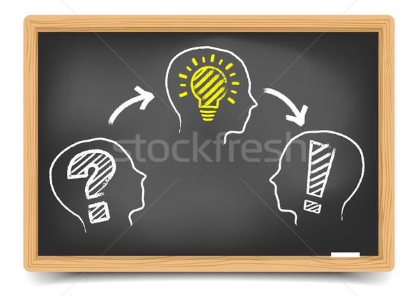 Blackboard Problem Idea Solution Stock photo © unkreatives