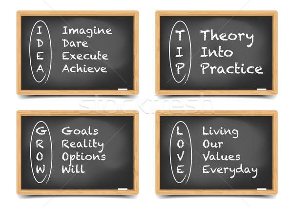 Blackboard Motivation Terms Stock photo © unkreatives