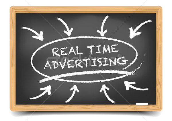 Real Time Advertising Focus Stock photo © unkreatives