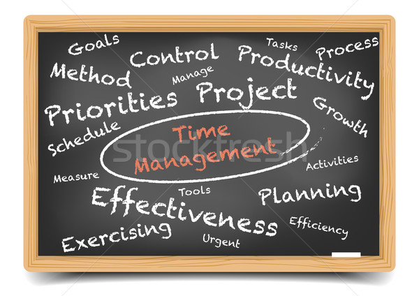 Wordcloud Time Management Stock photo © unkreatives