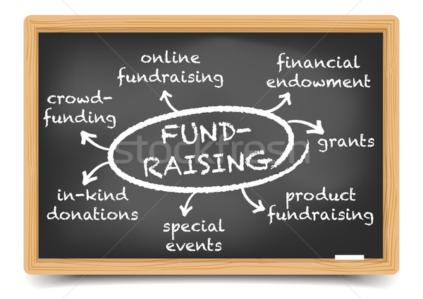 Stock photo: Fundraising Mind Map