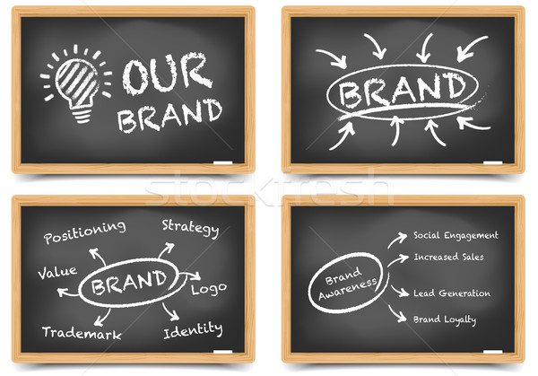 Blackboard Concepts Brand Stock photo © unkreatives