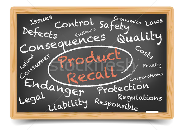 Wordcloud Product Recall Stock photo © unkreatives