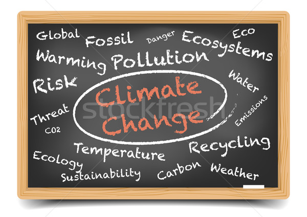 Wordcloud Climate Change Stock photo © unkreatives