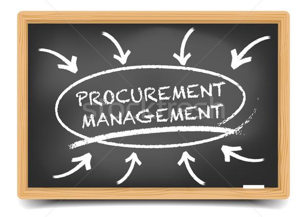 Procurement Management Stock photo © unkreatives