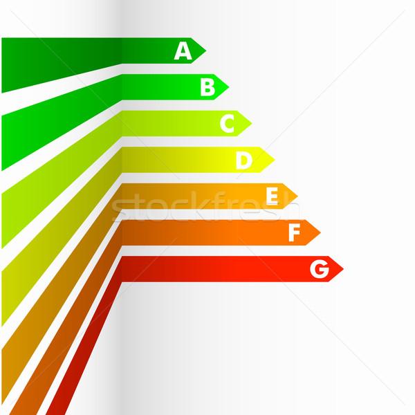 Energy Efficiency Rating Stock photo © unkreatives