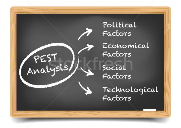 黒板 害虫 分析 詳しい 実例 フレームワーク ストックフォト © unkreatives