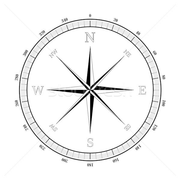 компас закрывается иллюстрация судно черный ветер Сток-фото © unkreatives