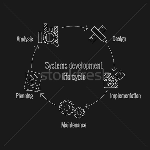 System Development Life Cycle Stock photo © unweit