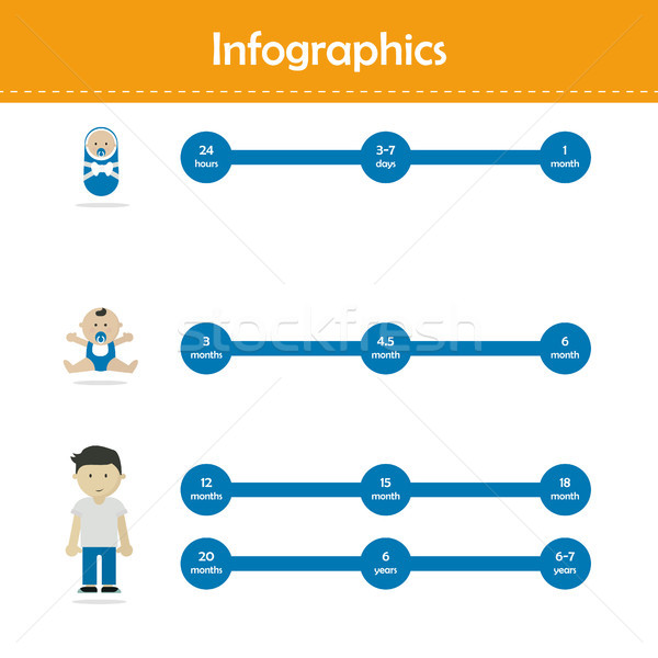 Child growing milestones. Infographic children age vector Stock photo © user_11397493