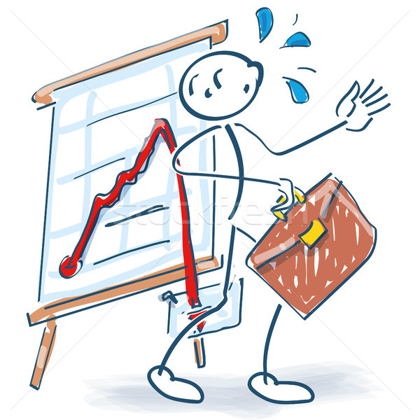Stick figures are surprised by the bad curve on the flip chart Stock photo © Ustofre9
