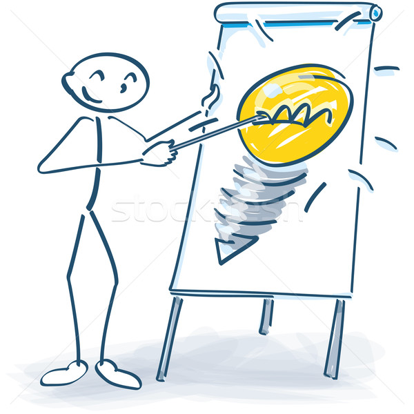 Stick figure with a flip chart and light bulb and ideas Stock photo © Ustofre9