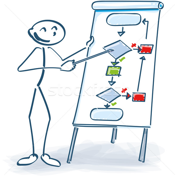 Stick figure at a conference with flowchart Stock photo © Ustofre9
