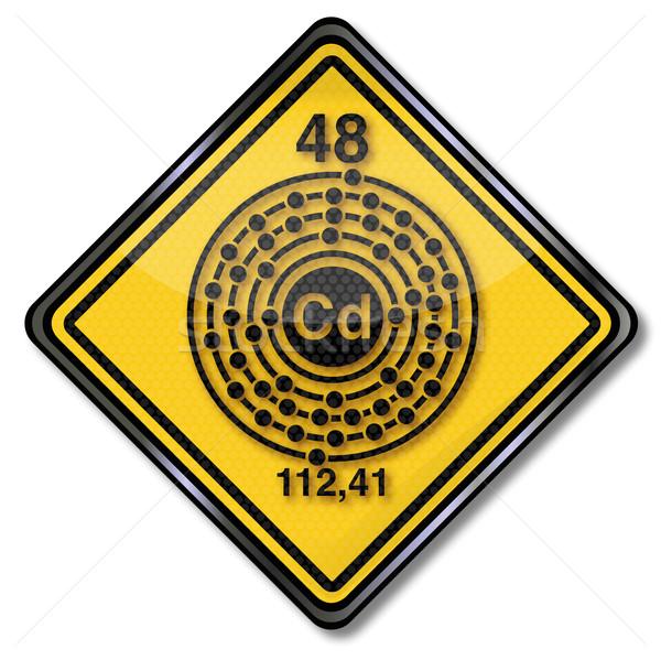 Imzalamak kimya karakter Metal kırmızı işaretleri Stok fotoğraf © Ustofre9