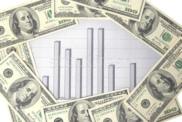 Money with chart Stock photo © vapi