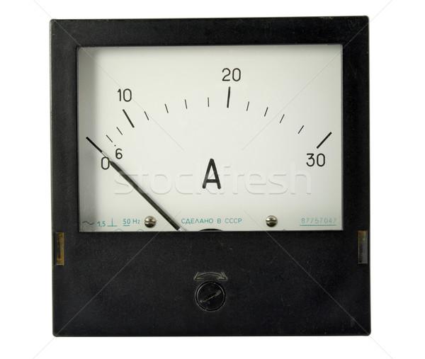 Old measuring device Stock photo © vavlt