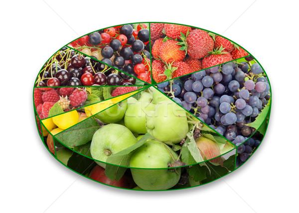 Egészség kördiagram gyümölcsök étel gyümölcs nyár Stock fotó © vavlt