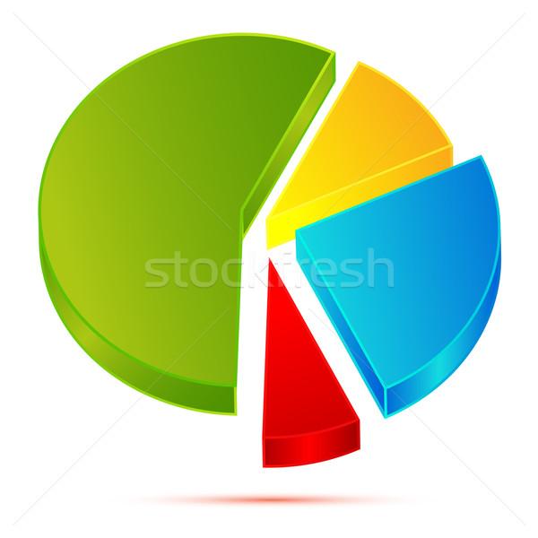 Cirkeldiagram illustratie witte markt grafiek grafiek Stockfoto © vectomart