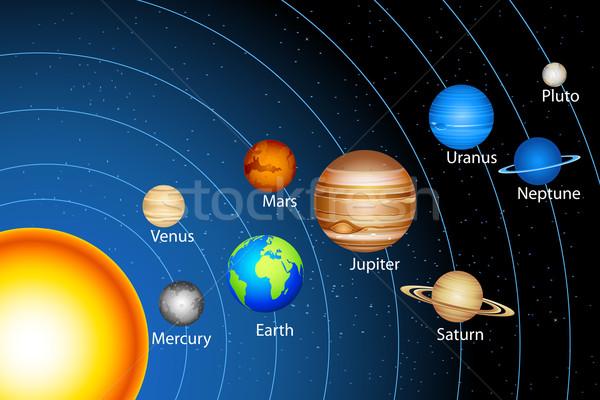 Naprendszer illusztráció mutat bolygók körül nap Stock fotó © vectomart