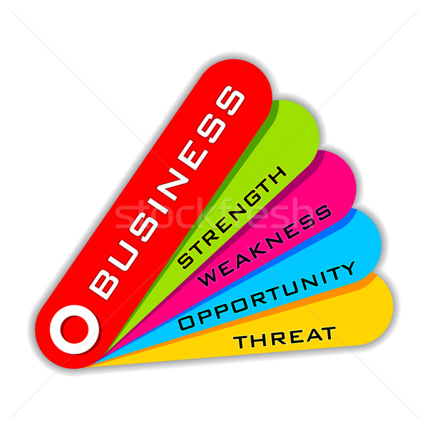 SWOT Analysis of Business Stock photo © vectomart