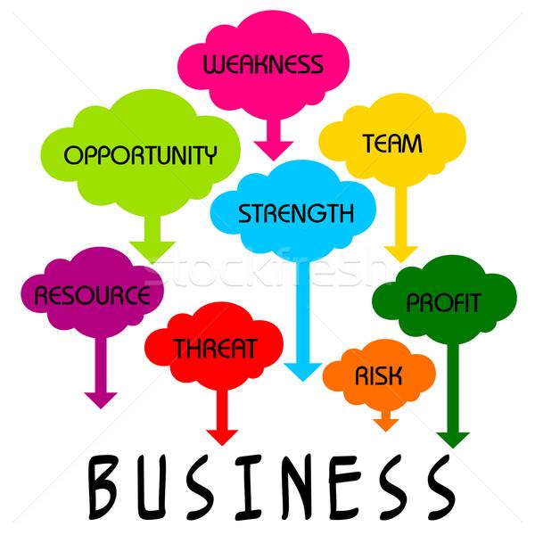 Foto stock: Negócio · nuvem · ilustração · colorido · conteúdo