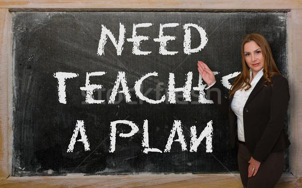 учитель необходимость плана доске успешный Сток-фото © vepar5